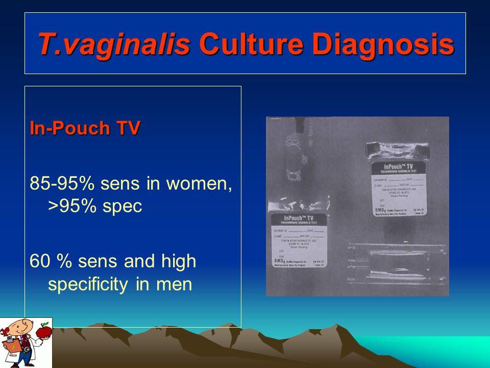 T.vaginalis Culture Diagnosis
