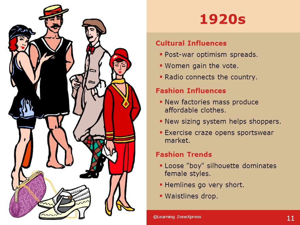 1920s Cultural Influences Post-war optimism spreads.