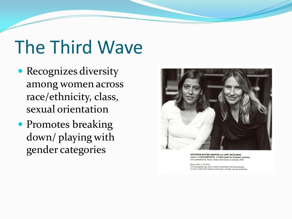 The Third Wave Recognizes diversity among women across race/ethnicity, class, sexual orientation.