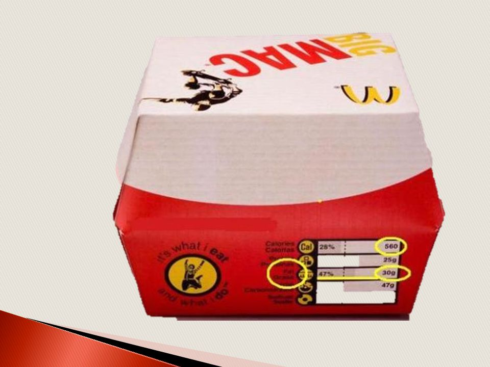 Why do we keep a burger in a box