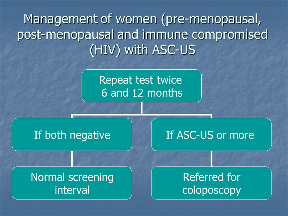 Management of women (pre-menopausal, post-menopausal and immune compromised (HIV) with ASC-US
