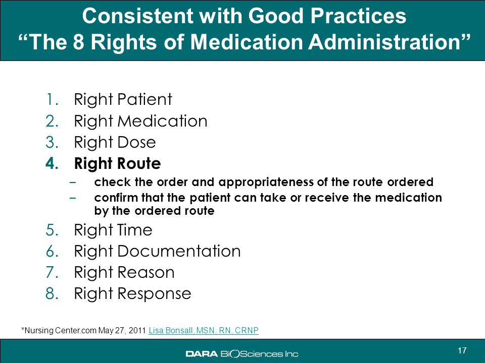Consistent with Good Practices The 8 Rights of Medication Administration