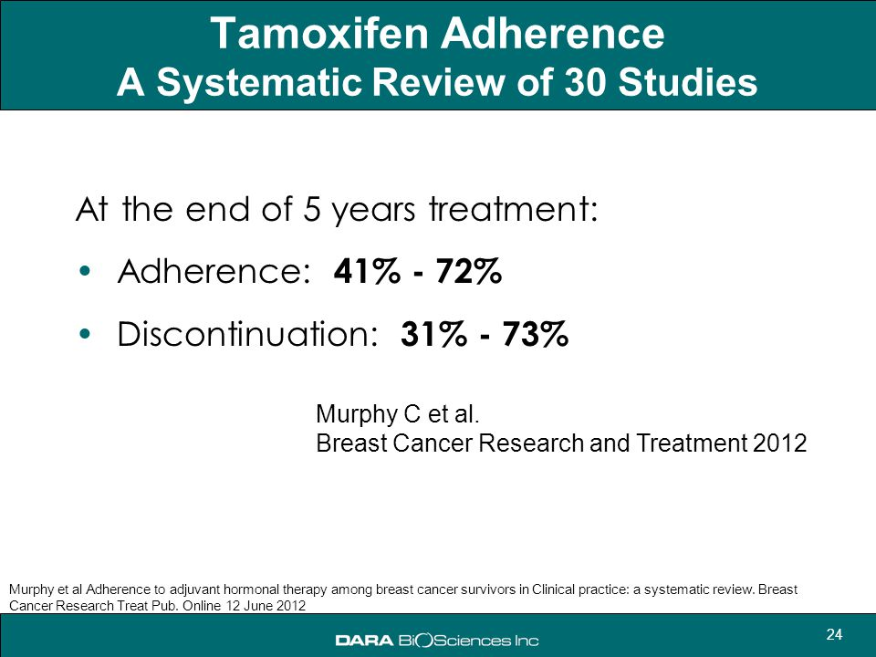 Tamoxifen Adherence A Systematic Review of 30 Studies