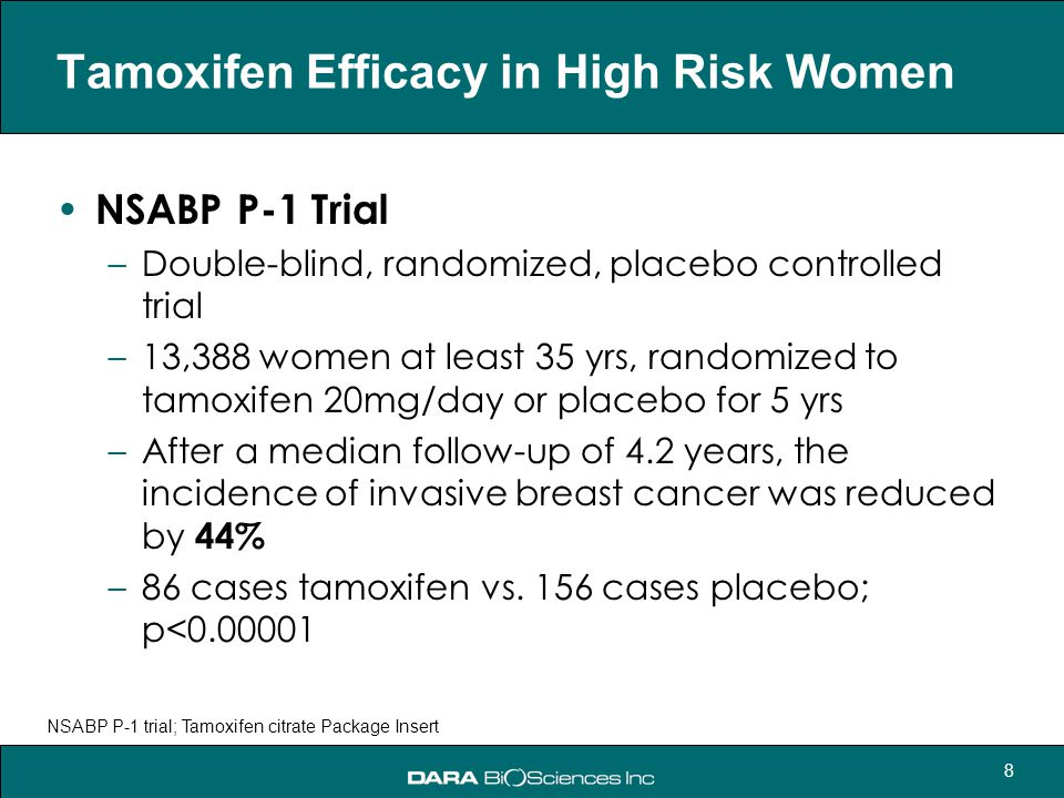 Tamoxifen Efficacy in High Risk Women