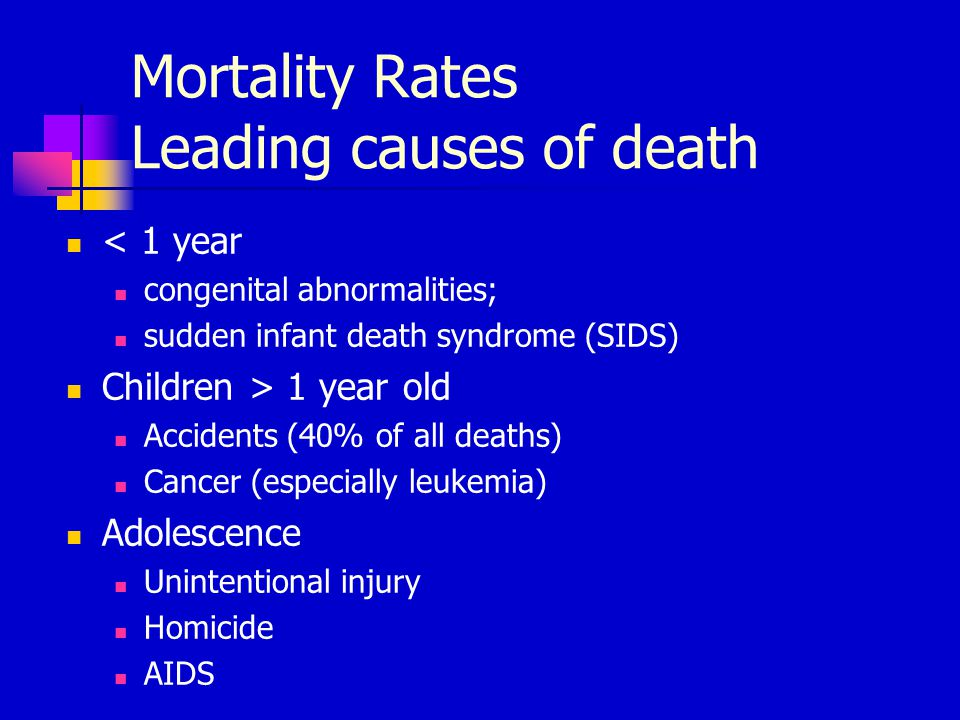 Mortality Rates Leading causes of death