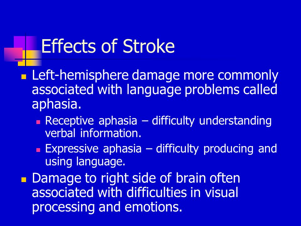 Effects of Stroke Left-hemisphere damage more commonly associated with language problems called aphasia.