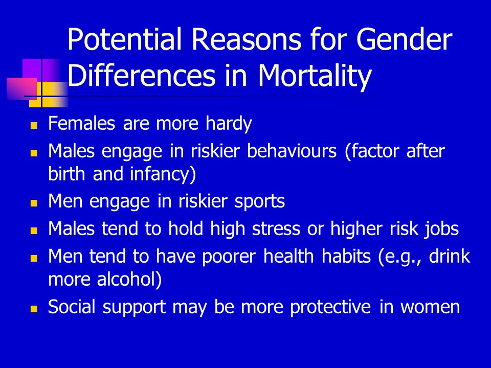 Potential Reasons for Gender Differences in Mortality