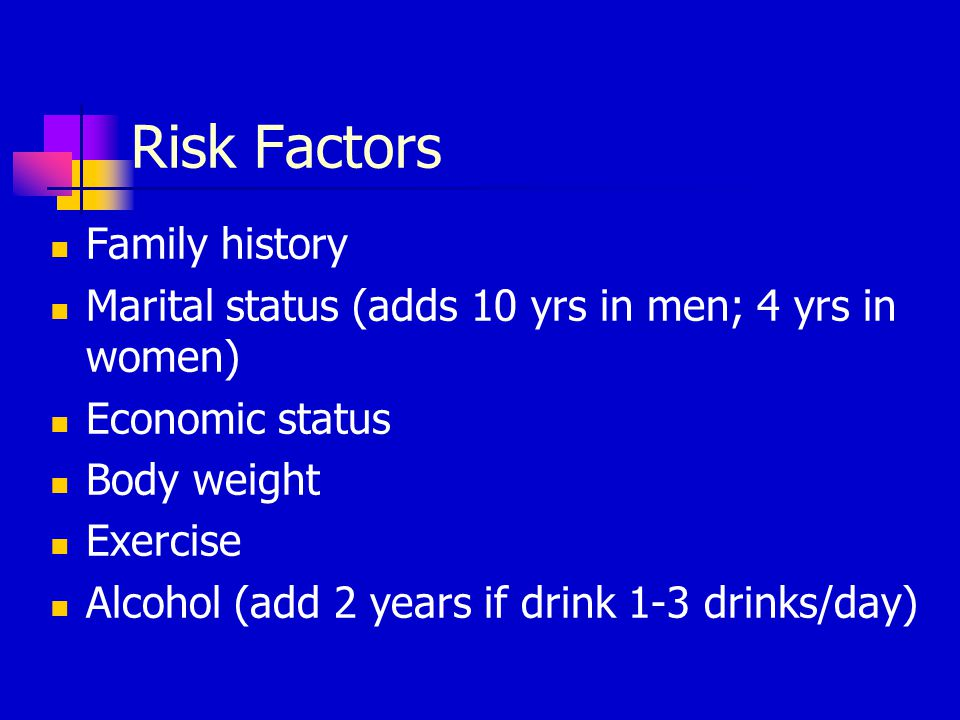 Risk Factors Family history