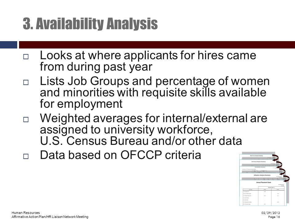 3. Availability Analysis