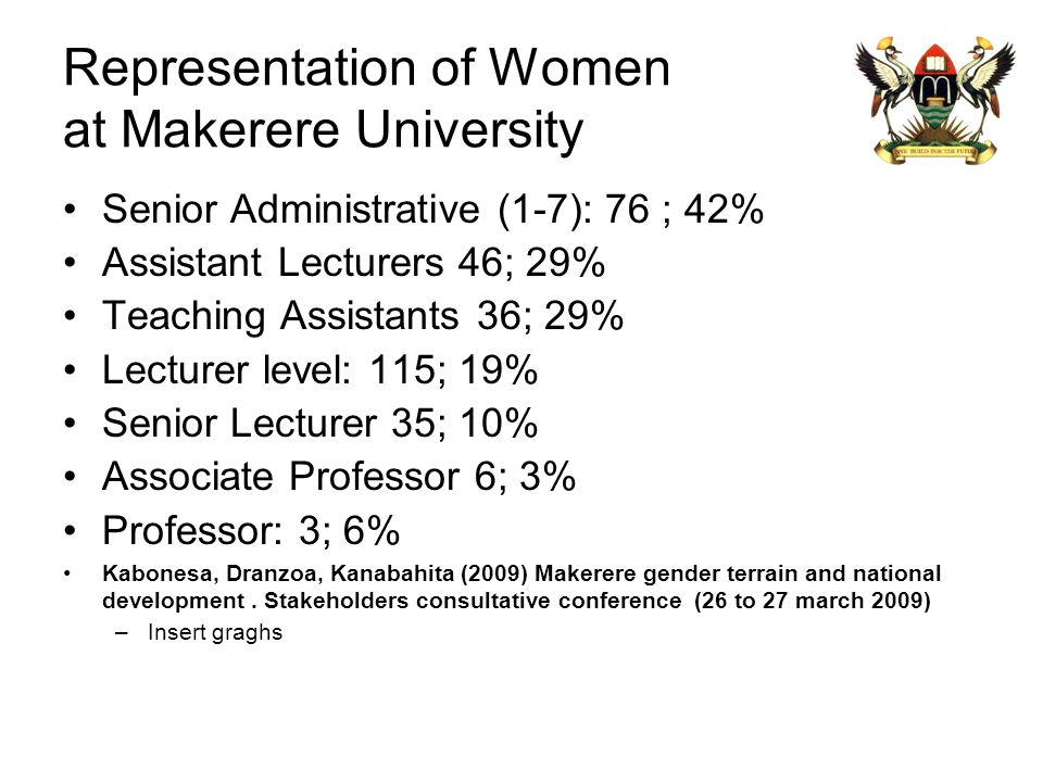 Representation of Women at Makerere University