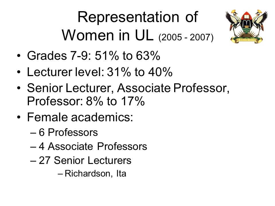 Representation of Women in UL (2005 - 2007)