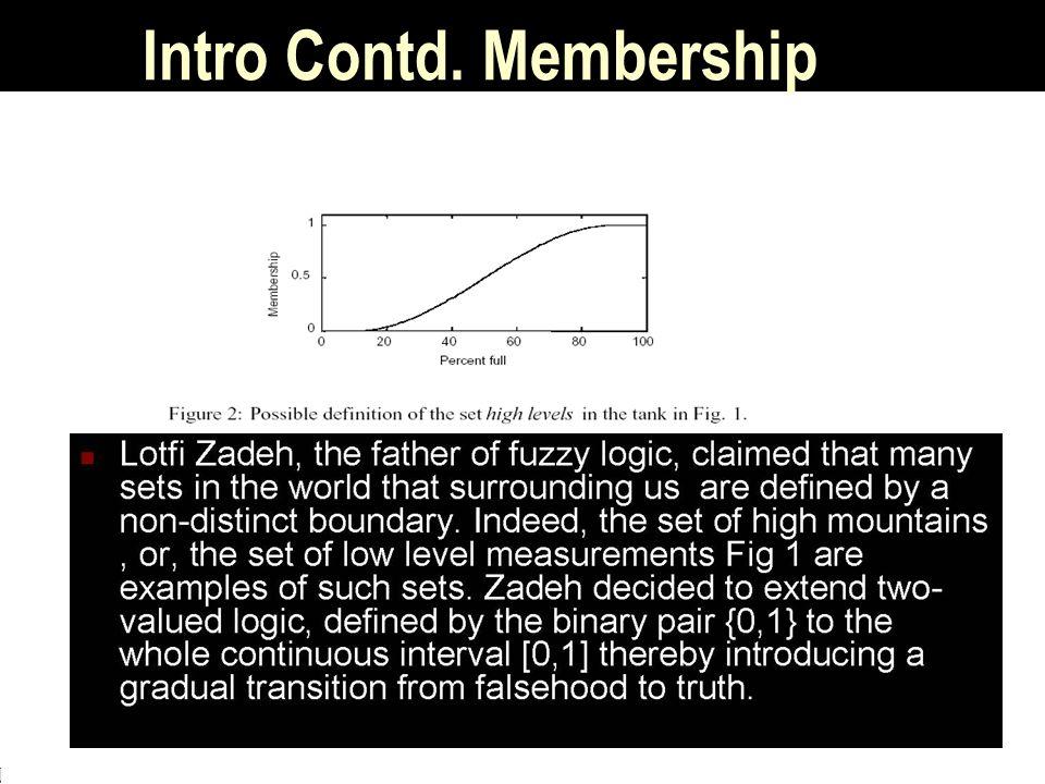 Intro Contd. Membership