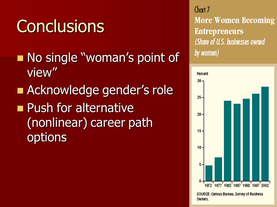 Conclusions No single woman's point of view