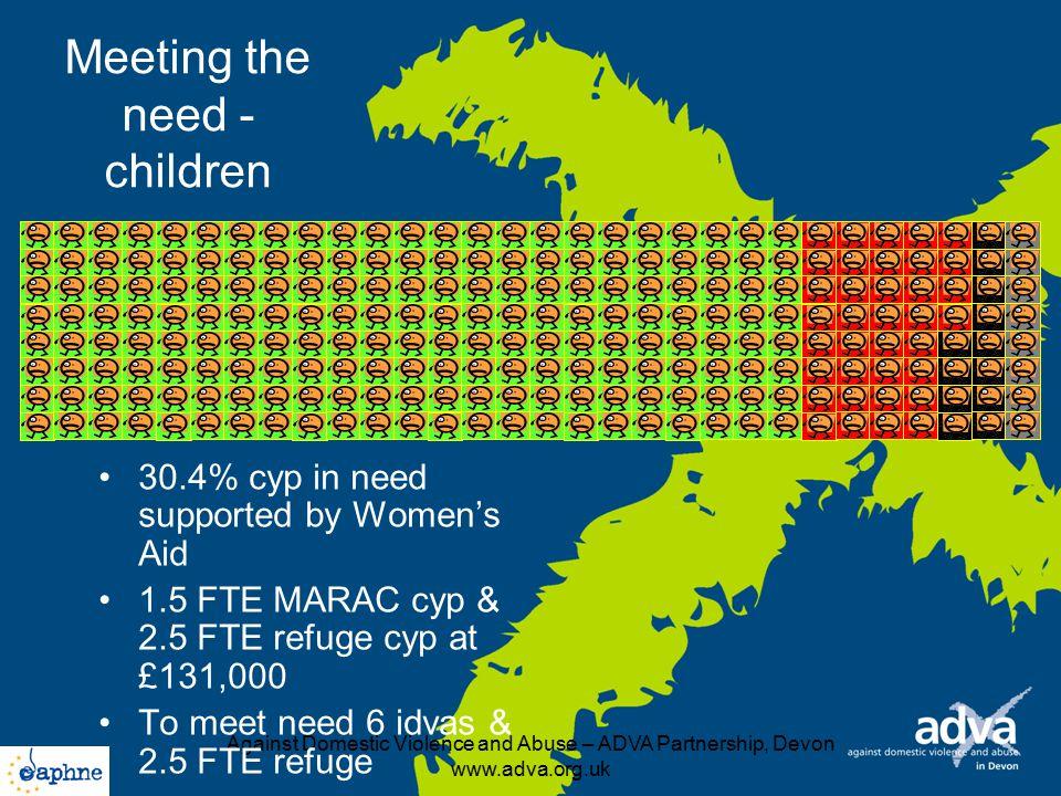 Meeting the need - children