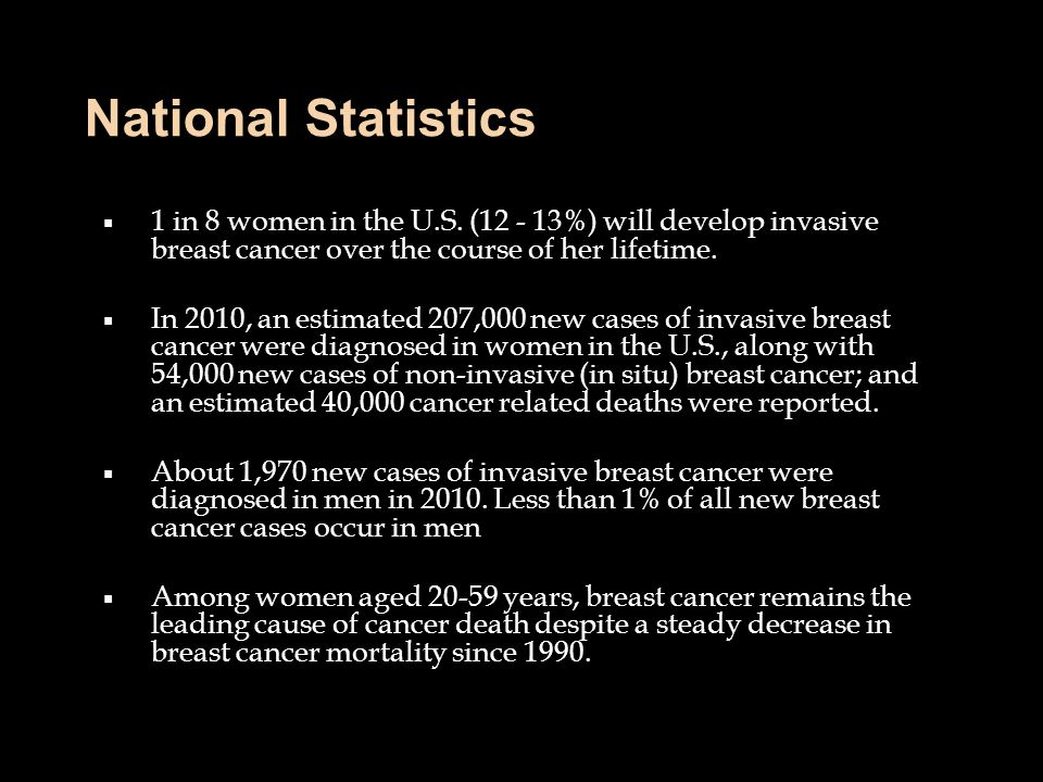 National Statistics 1 in 8 women in the U.S. (12 - 13%) will develop invasive breast cancer over the course of her lifetime.