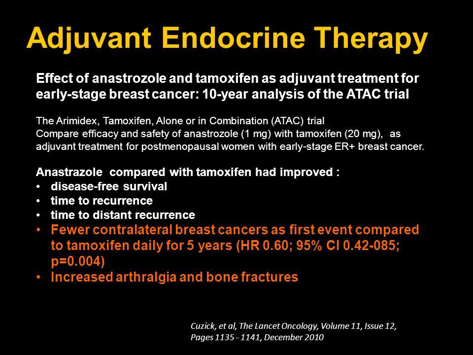 Adjuvant Endocrine Therapy