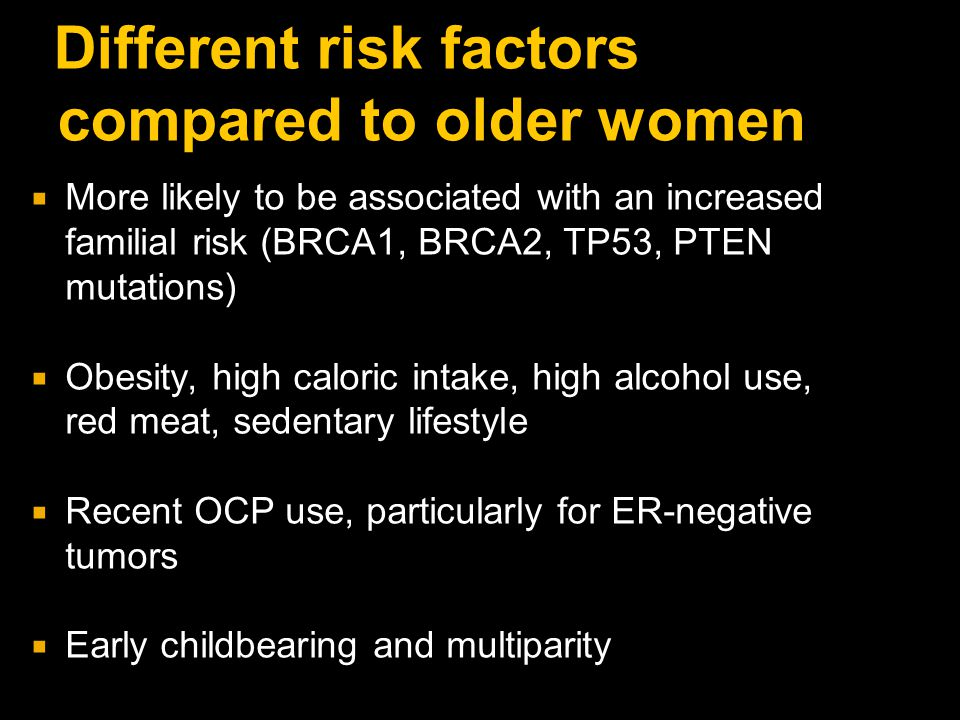 Different risk factors compared to older women