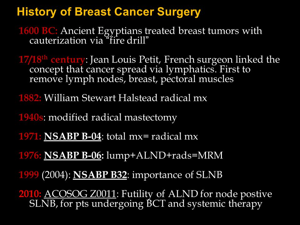 History of Breast Cancer Surgery