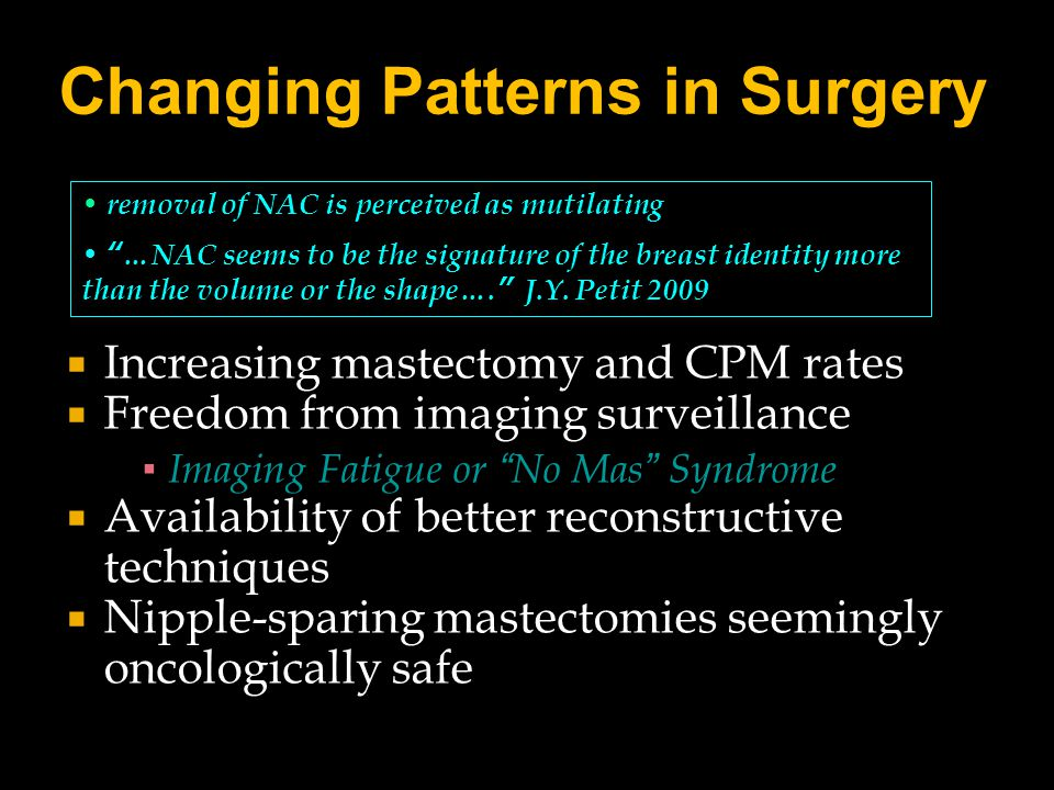 Changing Patterns in Surgery