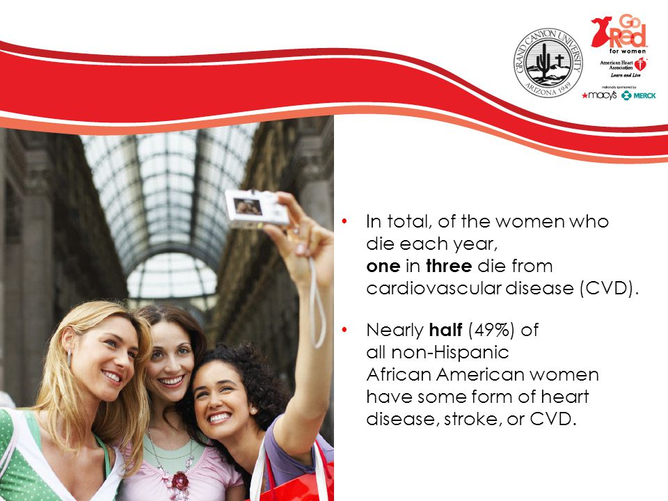 In total, of the women who die each year, one in three die from cardiovascular disease (CVD).