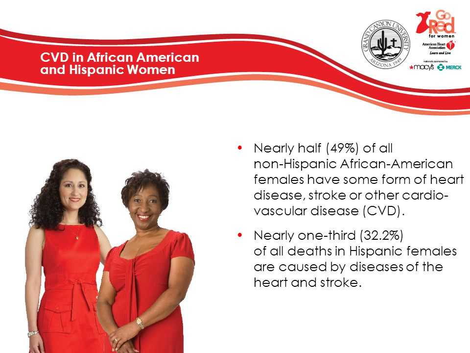 CVD in African American and Hispanic Women