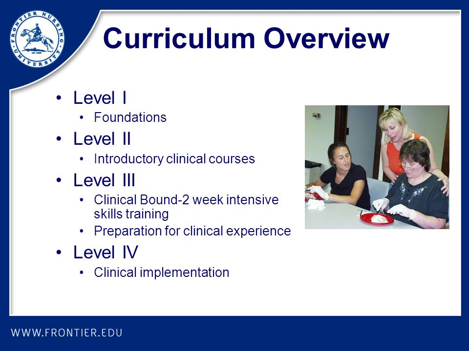 Curriculum Overview Level I Level II Level III Level IV Foundations