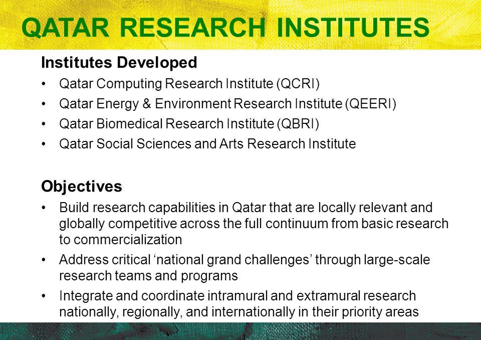 QATAR RESEARCH INSTITUTES
