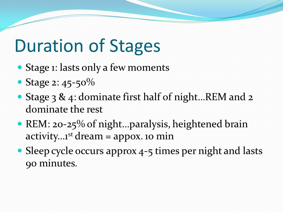 Duration of Stages Stage 1: lasts only a few moments Stage 2: 45-50%