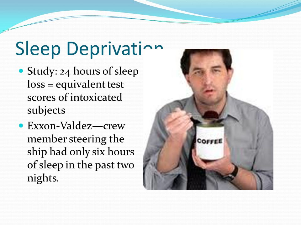 Sleep Deprivation Study: 24 hours of sleep loss = equivalent test scores of intoxicated subjects.