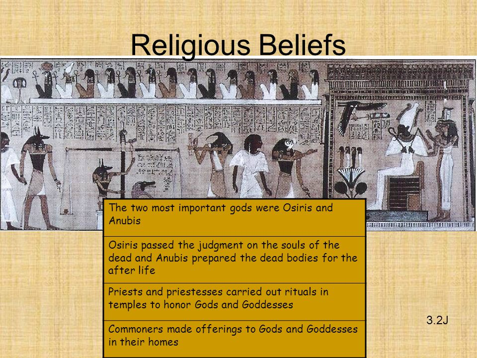 Religious Beliefs The two most important gods were Osiris and Anubis.