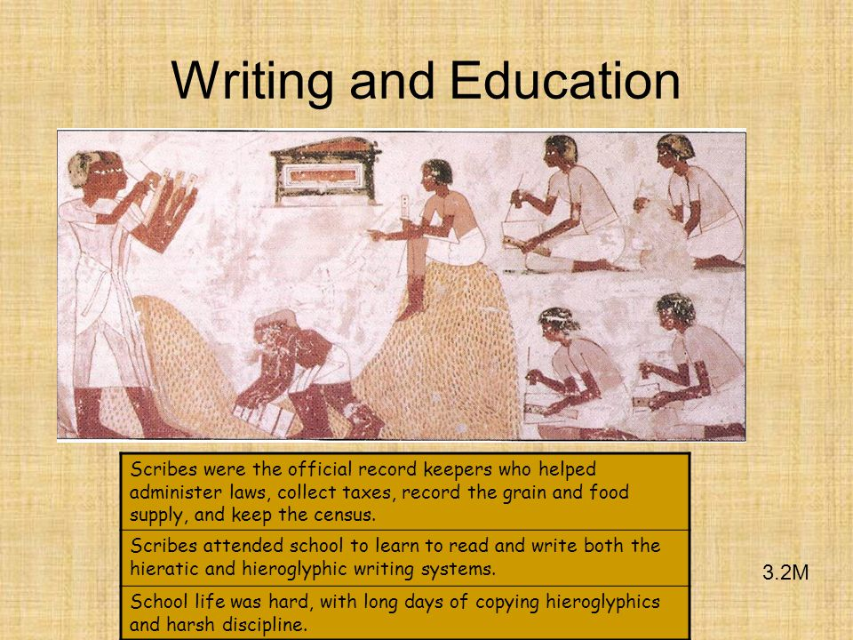 Writing and Education 3.2M