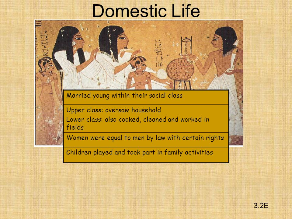 Domestic Life 3.2E Married young within their social class