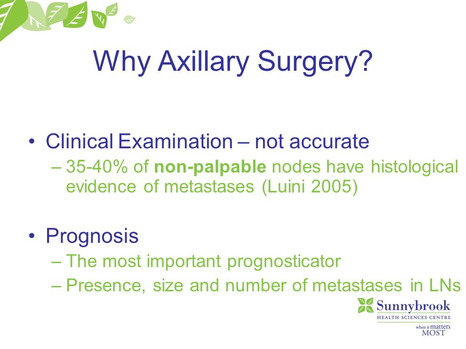 Why Axillary Surgery Clinical Examination – not accurate Prognosis