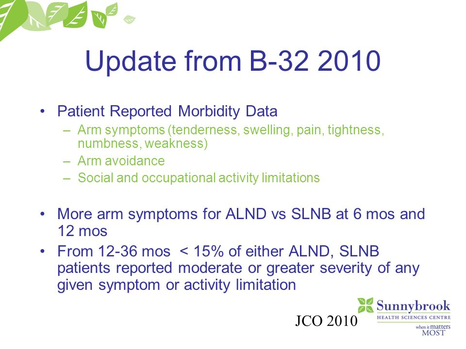 Update from B-32 2010 Patient Reported Morbidity Data