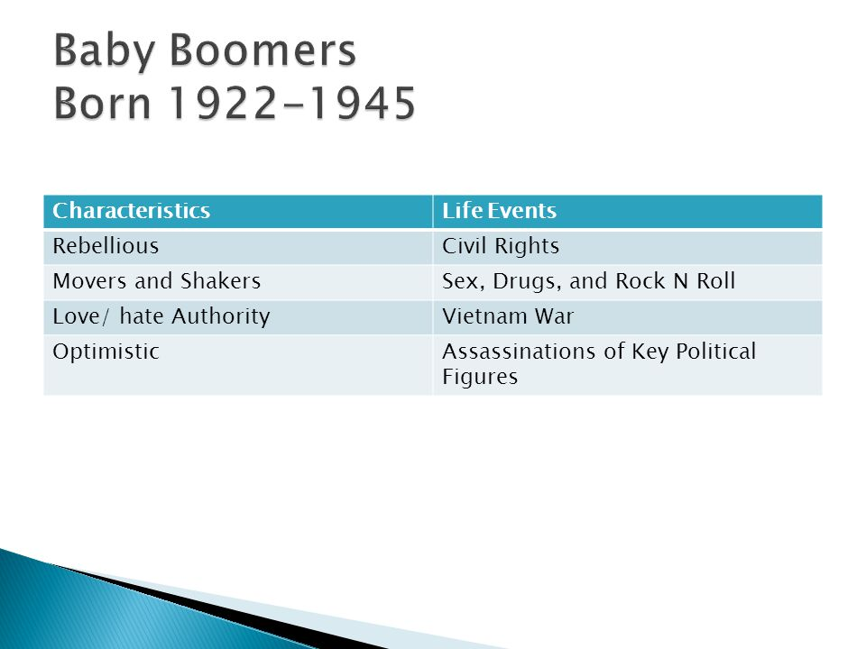 Baby Boomers Born 1922-1945 Characteristics Life Events Rebellious