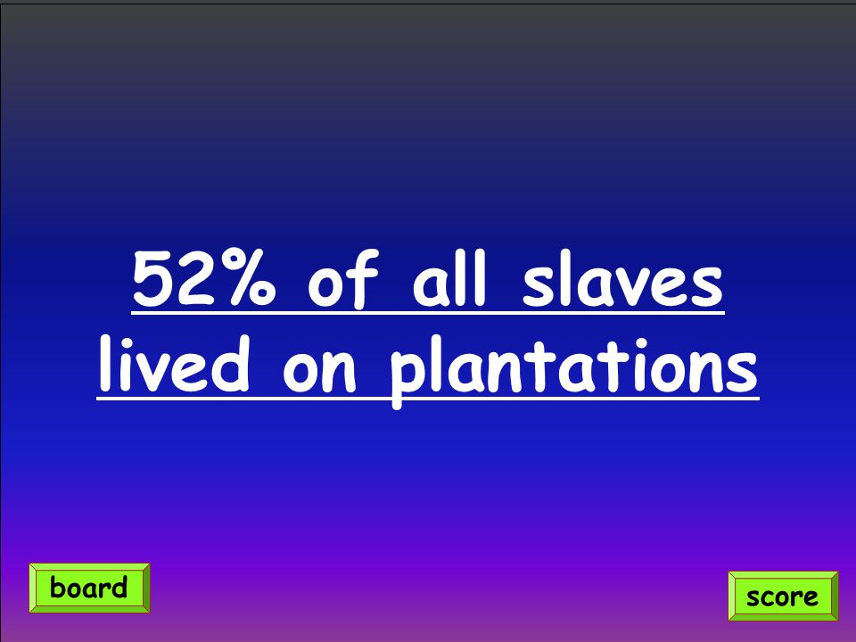 52% of all slaves lived on plantations