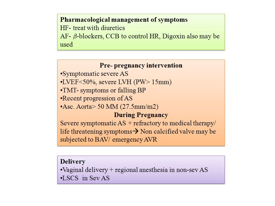 Pre- pregnancy intervention