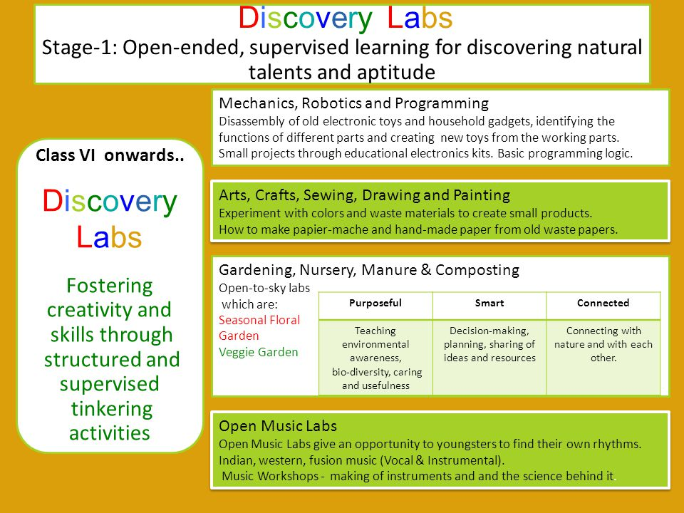 Discovery Labs Stage-1: Open-ended, supervised learning for discovering natural talents and aptitude