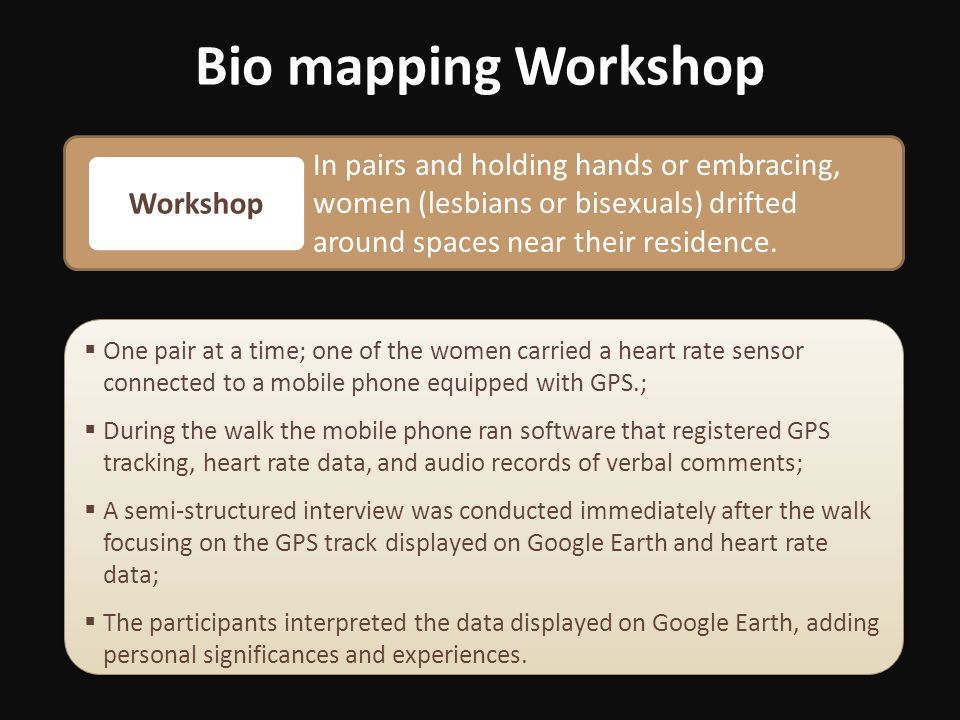 Bio mapping Workshop In pairs and holding hands or embracing, women (lesbians or bisexuals) drifted around spaces near their residence.