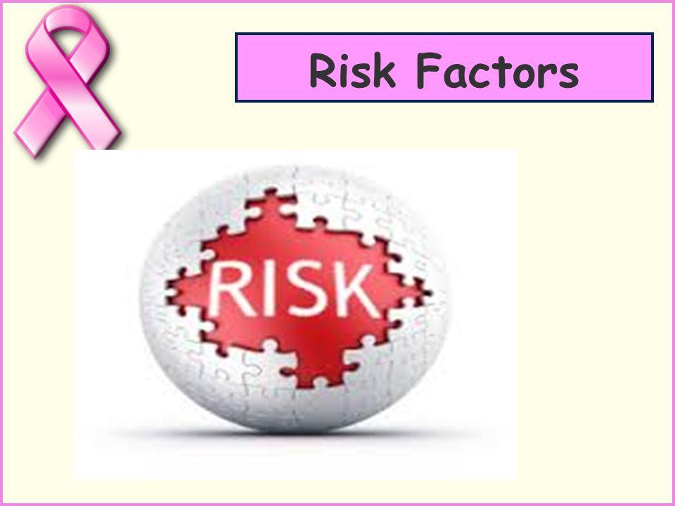 Risk Factors 10