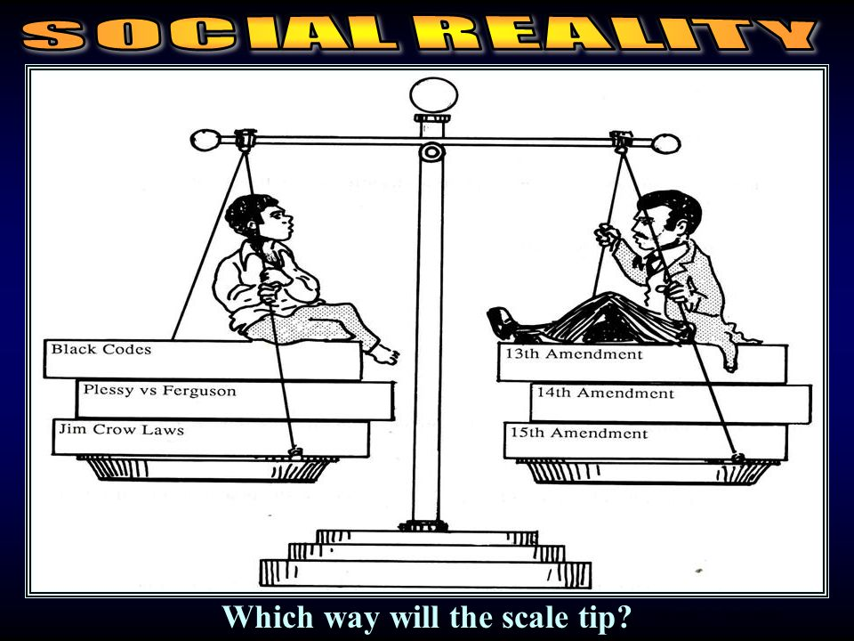 Social equality vs. legal equality