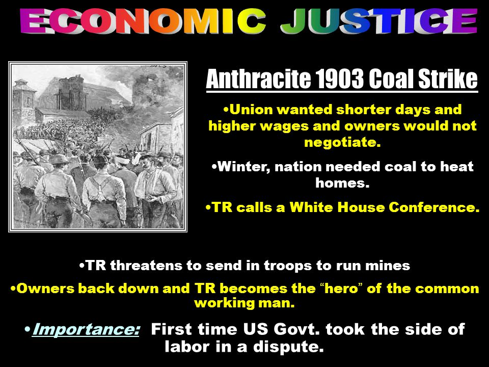 Anthracite 1903 Coal Strike