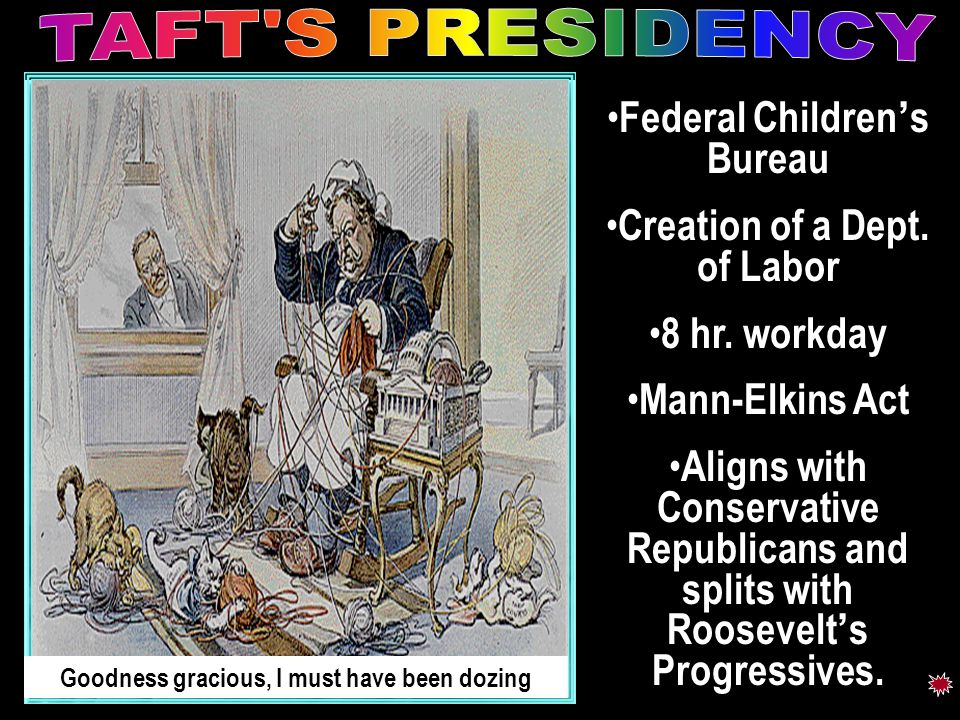TAFT S PRESIDENCY Federal Children's Bureau