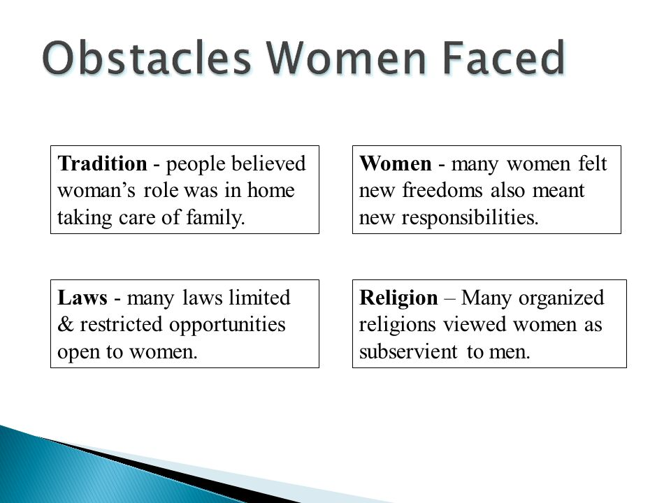 Obstacles Women Faced Tradition - people believed woman's role was in home taking care of family.