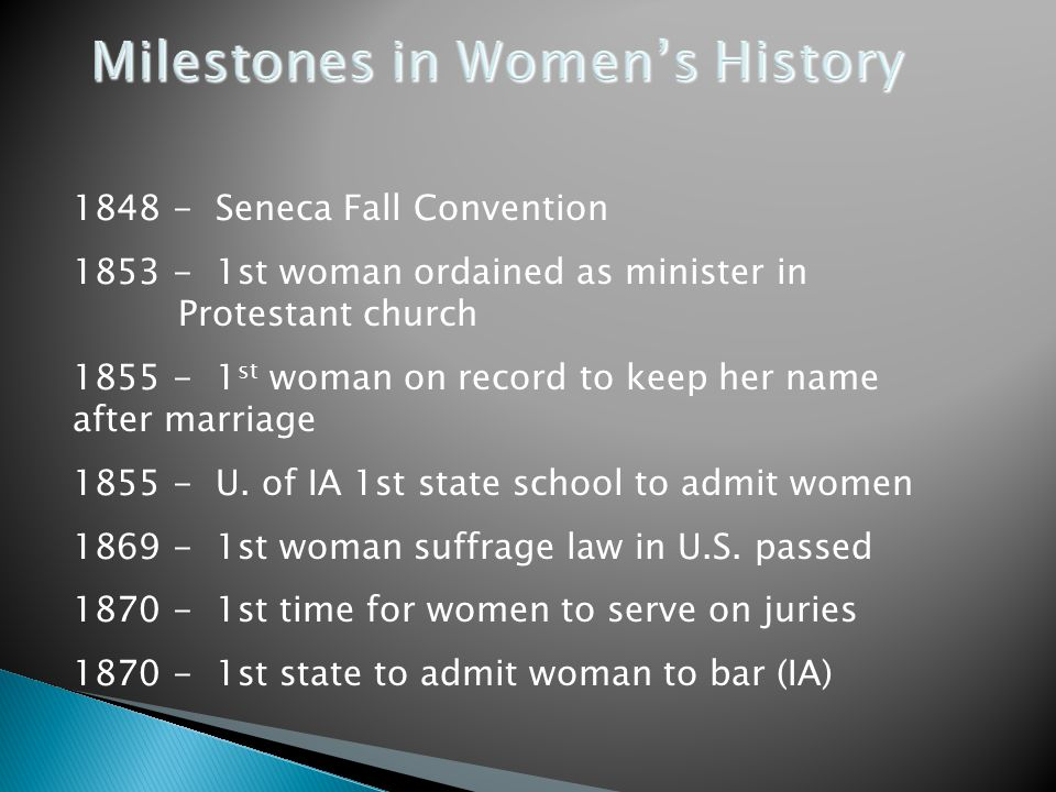 Milestones in Women's History