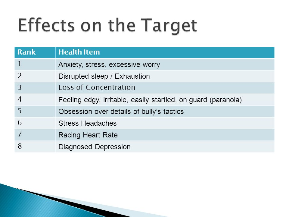 Effects on the Target Rank Health Item 1