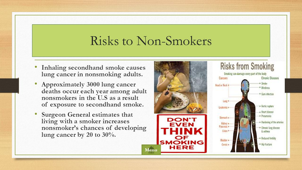 Risks to Non-Smokers Inhaling secondhand smoke causes lung cancer in nonsmoking adults.