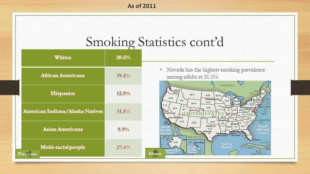 Smoking Statistics cont'd