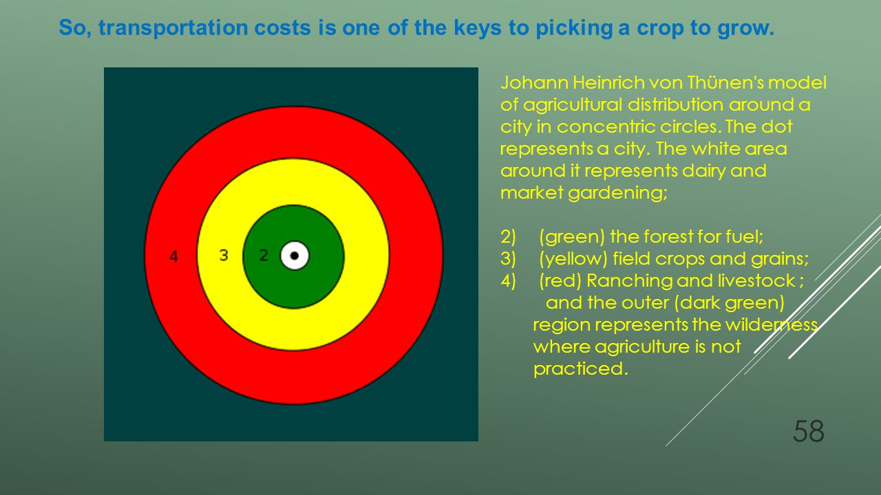 So, transportation costs is one of the keys to picking a crop to grow.