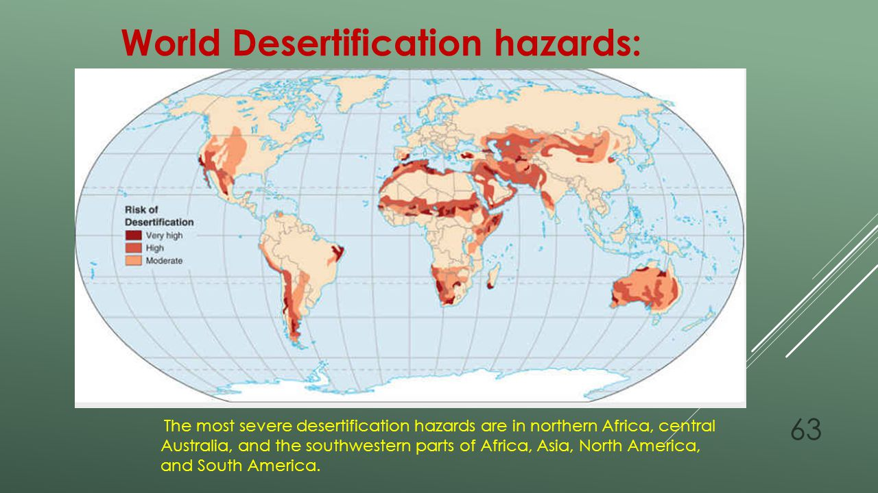 World Desertification hazards: